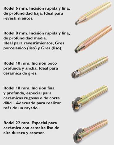 usos de los rodeles segun su tipo